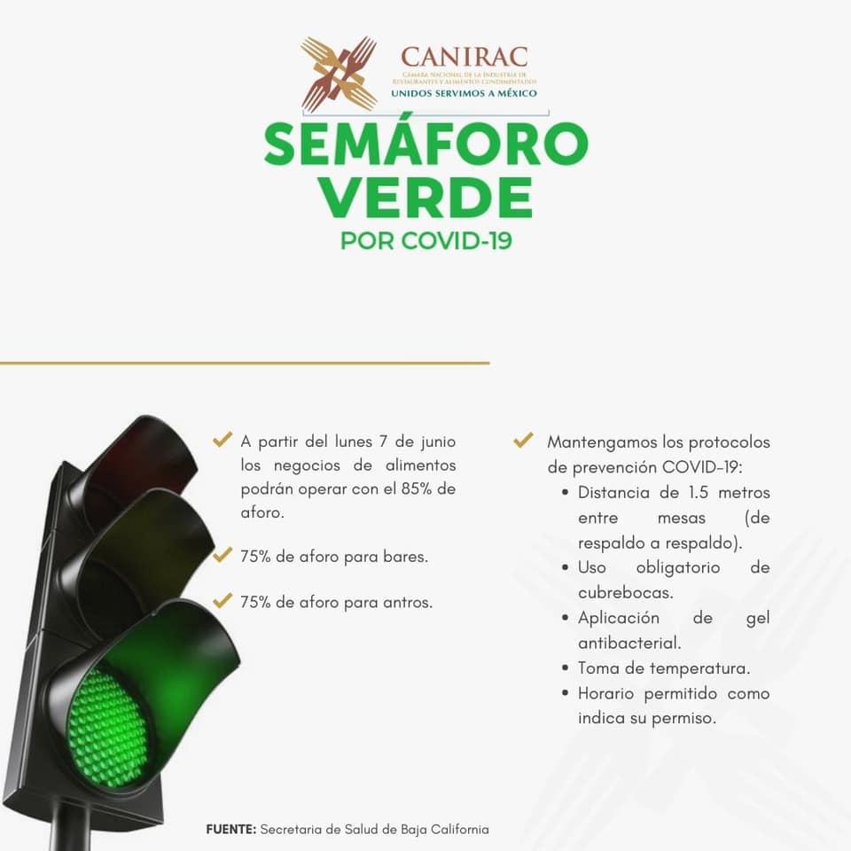 Semáforo Verde, Rosarito